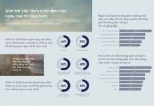 Electrolux: Giới trẻ Việt tin rằng có thể thay đổi ...