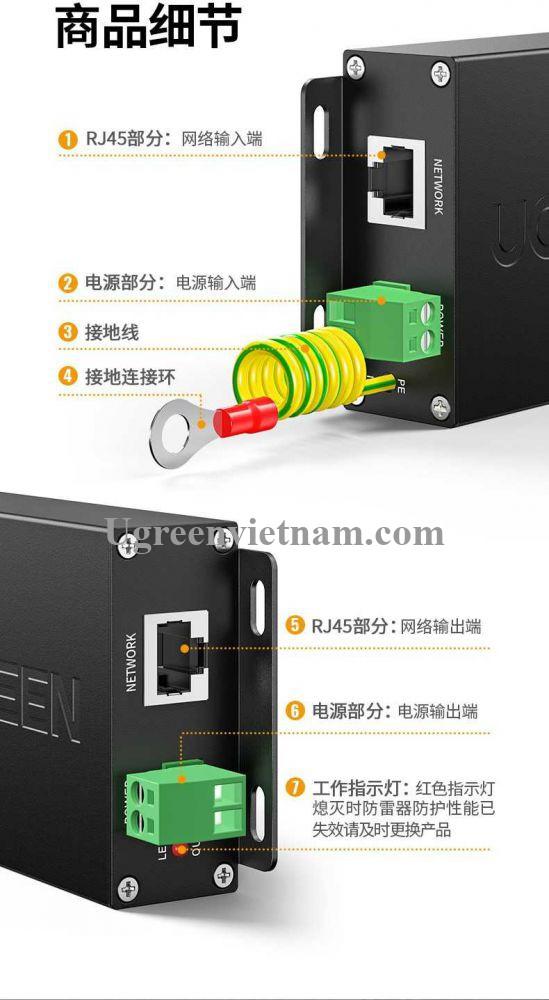Ugreen 80740 Màu Đen Bộ chống sét hai trong một dành cho Mạng và Camera CM369 20080740
