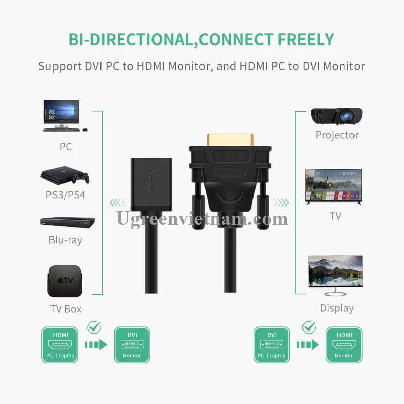 Ugreen 20118 Màu Đen Đầu chuyển đổi DVI 24 + 1 sang HDMI âm 20118 20020118
