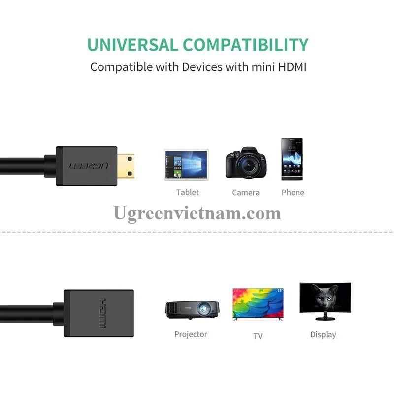 Ugreen 20137 Màu Đen Đầu chuyển đổi Mini HDMI sang HDMI âm 20137 20020137
