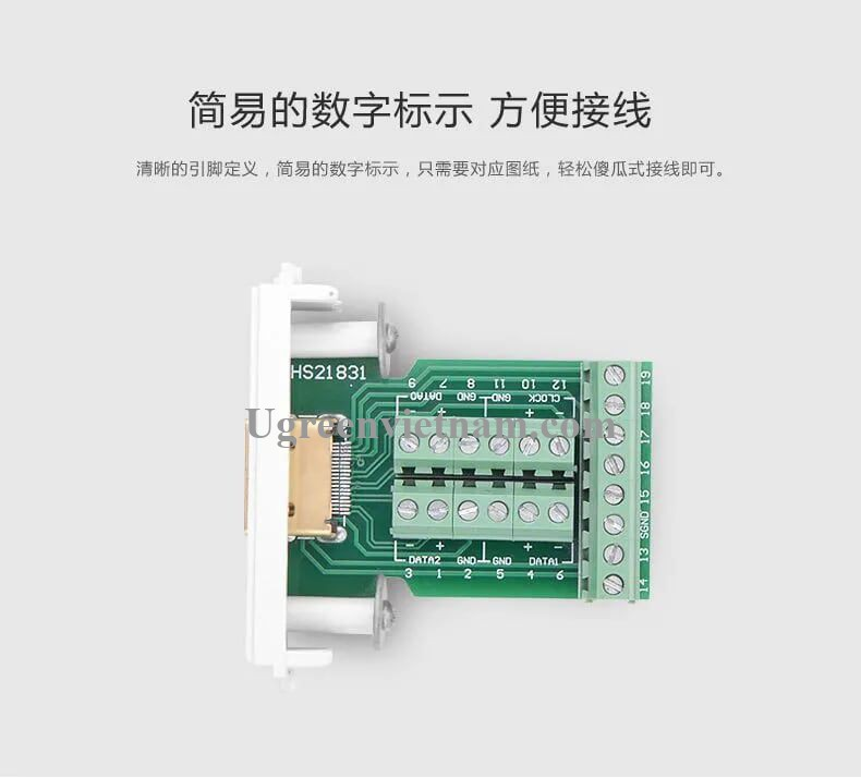 Ugreen 20315 Đầu HDMI âm tường bắt vít cao cấp 20315 20020315