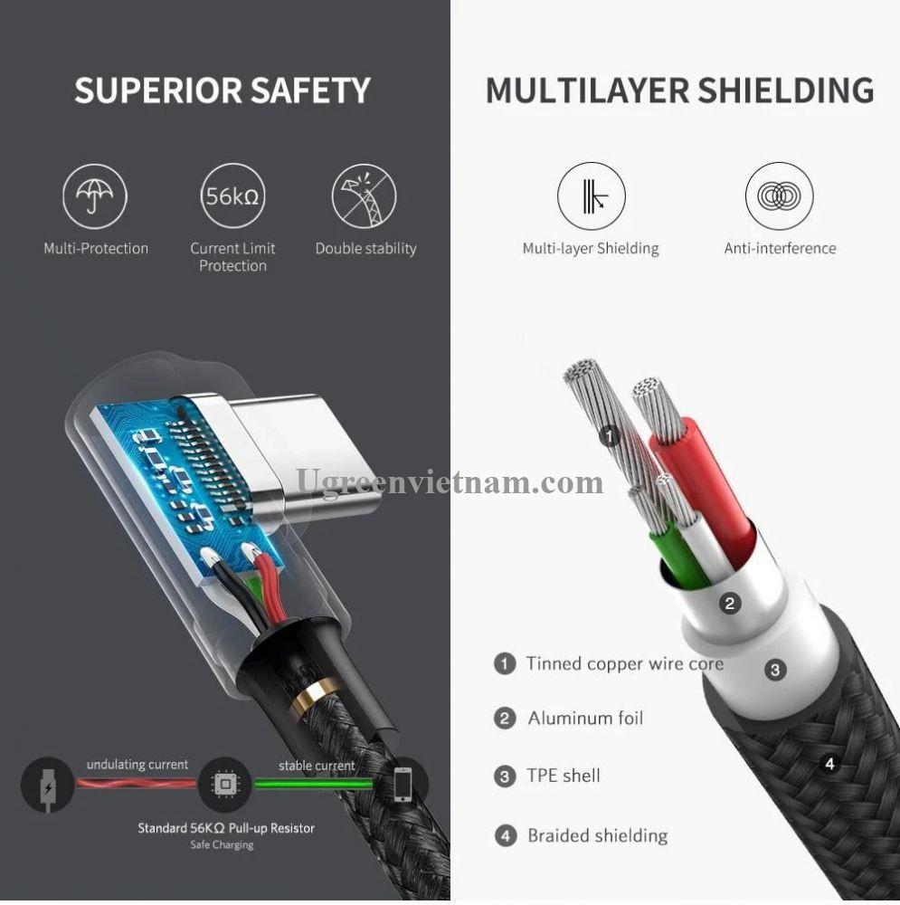 Ugreen 70255 3M màu đen cáp USB đầu Type-C bẻ góc 90 độ 3A US284 20070255