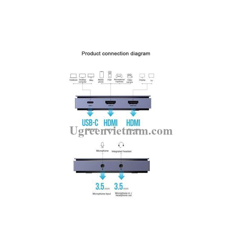 Ugreen 10937 HD 4k 60hz kết nối Usb type C Thiết bị ghi hình hỗ trợ Livestream HDMI CM410 20010937