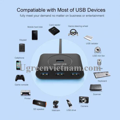 Ugreen 20290 50CM màu Đen Bộ chia HUB USB 3.0 sang 4 USB 3.0 hỗ trợ nguồn 5V CR113