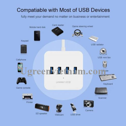 Ugreen 30201 0.5M màu Trắng Bộ chia HUB USB 3.0 sang 4 USB 3.0 có khay đỡ hỗ trợ nguồn 5V cao cấp CR118