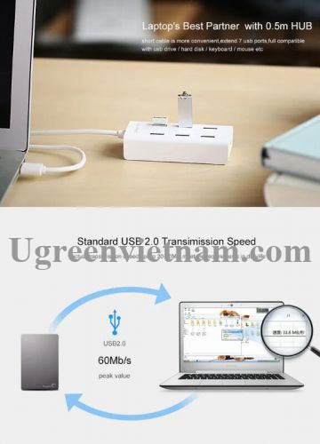 Ugreen 30370 1M màu Trắng Bộ chia HUB USB 2.0 sang 7 USB 2.0 hỗ trợ nguồn MICRO USB CR130