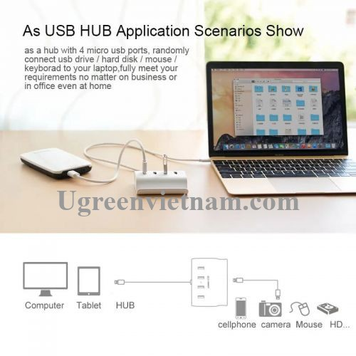 Ugreen 30224 1M Màu Trắng USB 2.0 Hub 4 Port With Power Port CR123
